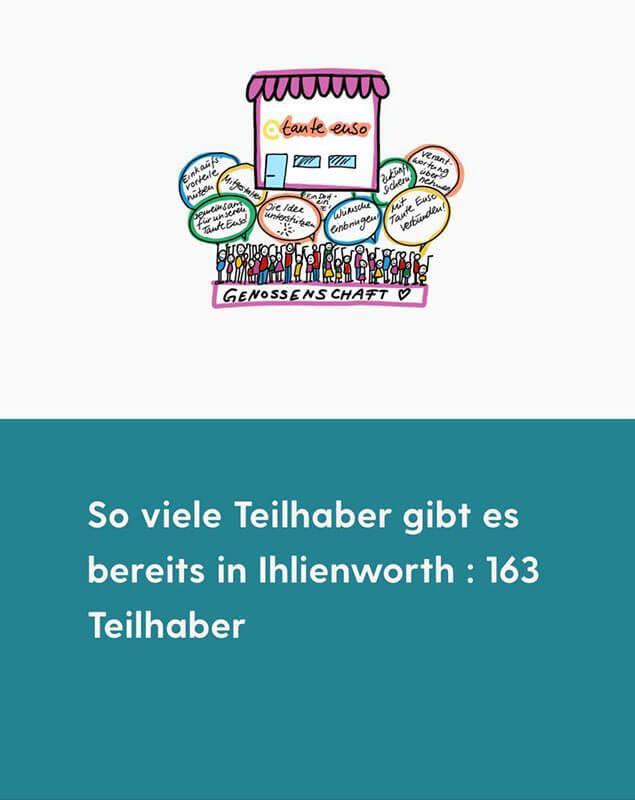 Tante-Enso-WGI-Ihlienworth-Werbegemeinschaft-Teilhaber